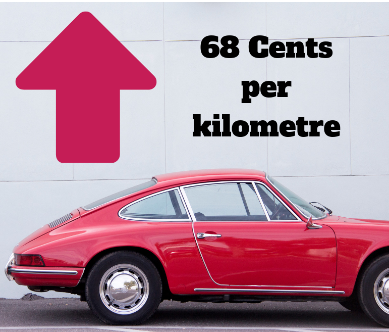 Cents per Kilometre Rate Change